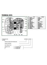 Κυκλοφορητής Θέρμανσης Σειρά EVOTRON 40/180 X DAB